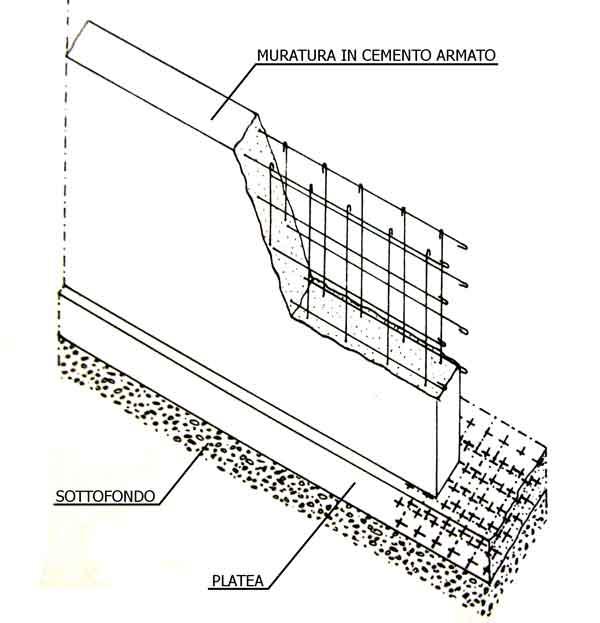 sezione piscina in cemento armato